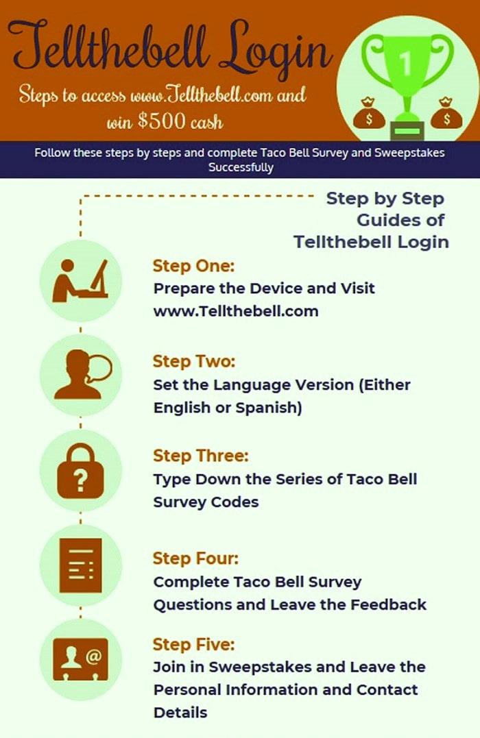 tellthebell survey guide